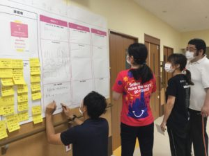第2ハトホーム備品選定プロジェクト